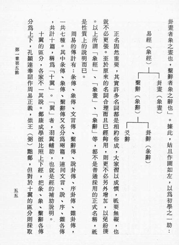 YiBook2-108