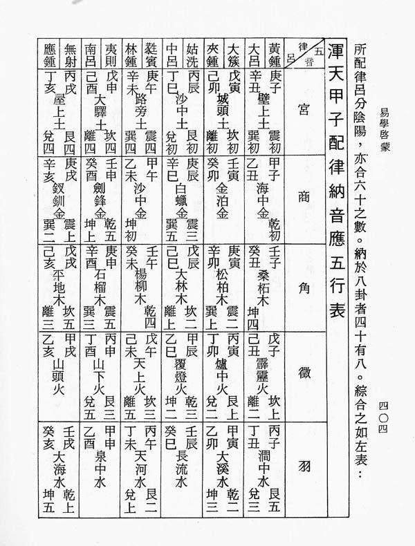 YiBook2-143