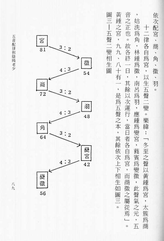 YiBook3-122